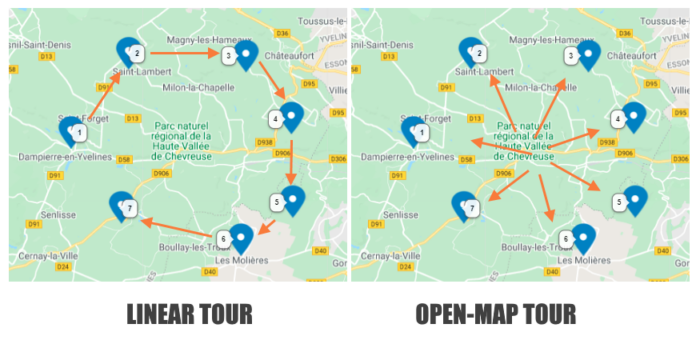 Linear Tour vs. Open-map Tour